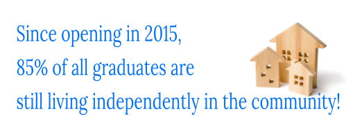 Since opening in 2015 85% of all graduates are living independently in the community!